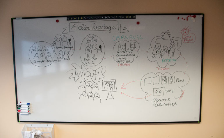 Atelier groupe ressource Apajh - l'Établi des ateliers du social sur-mesure